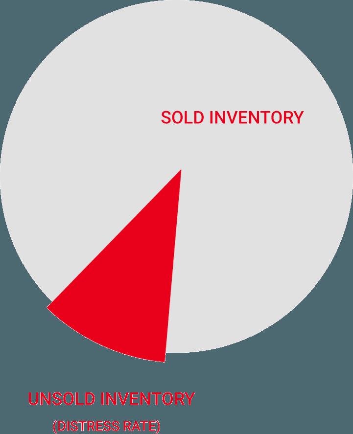 media budget inventory